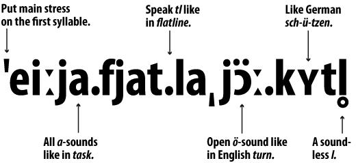 Eyjafjalljokull: Phonetische Aussprache-Transkription nach IPA