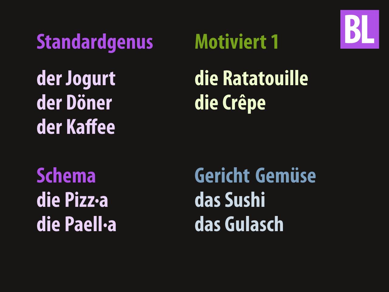Gulasch Der Oder Das